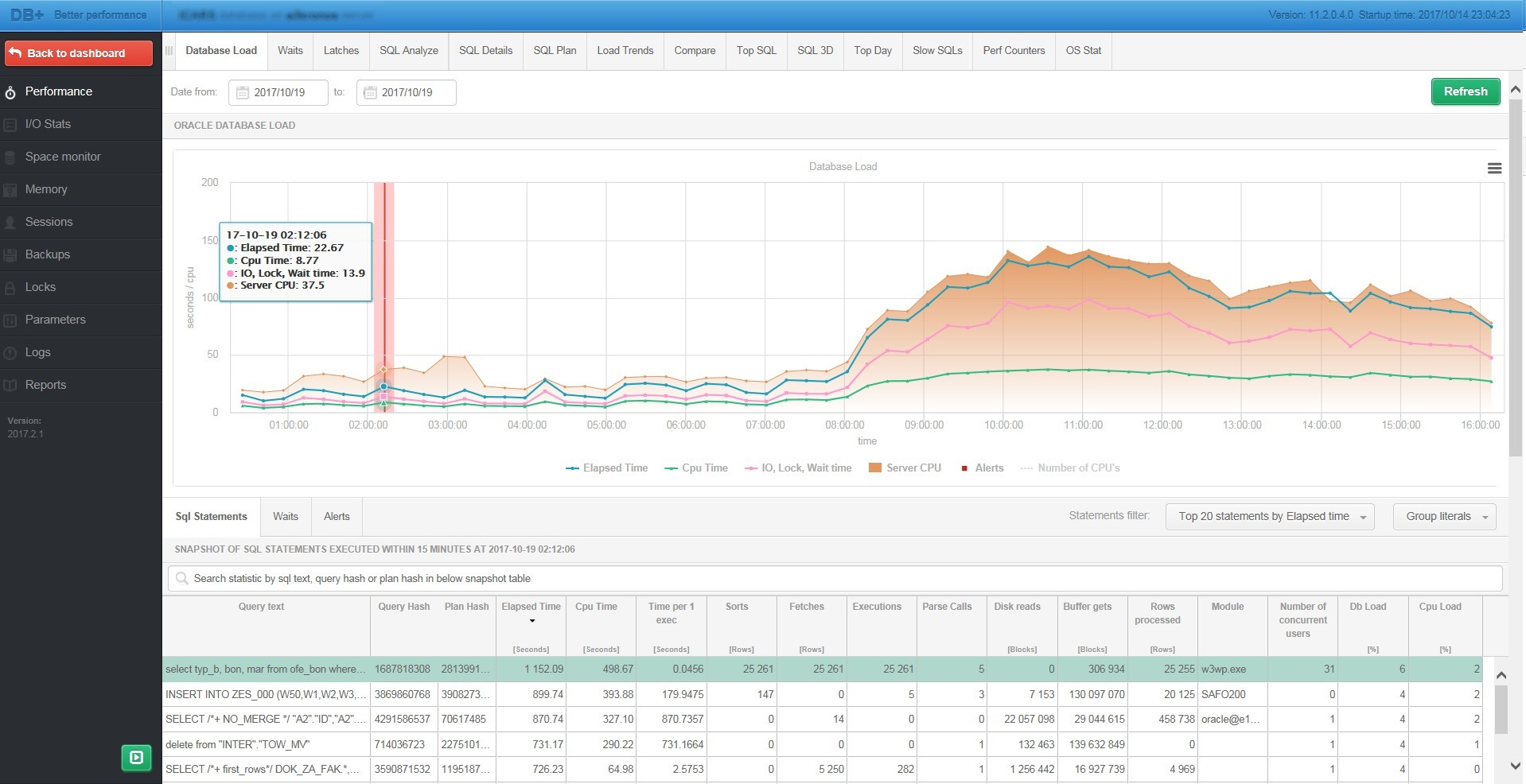 Performance Monitor - DBPLUS Better Performance